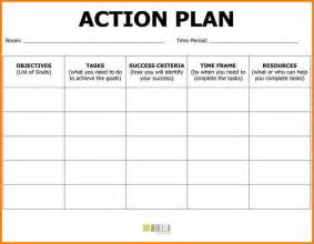 Smart Plan Template by Smart Business Plan Template The Culpeper Business
