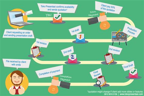 layout presentasi menarik toko presentasi desain slide presentasi