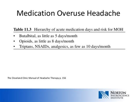 Medication Overuse Headache Detox by Chronic Daily Headache Feb 13 Photo