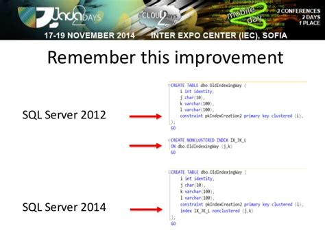 tsql format sql server 2012 time 7 to quot hh mm quot stack top 5 t sql improvements in sql server 2014
