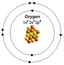 Oxygen Protons And Electrons The Most Common Isotope Of Oxygen Is 16 Oxygen That