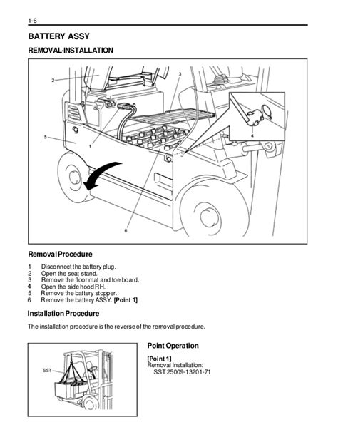 Toyota Electric Forklift Fuse Box Location - Latest Cars