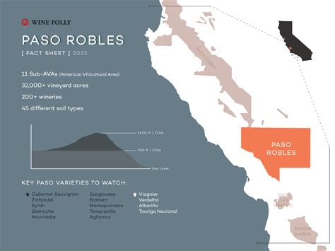paso robles understanding paso robles wine w maps 99vines