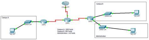 video tutorial on subnetting tutorial subnet a network using vlsm j 252 rgen s blog