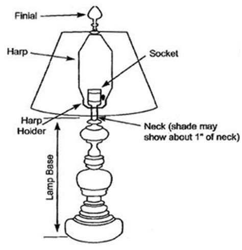 Ballard Designs Table how to choose the perfect lampshade a little design help