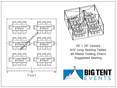 how many tables fit a 20x20 tent big tent events 20x20 canopy rental package tables