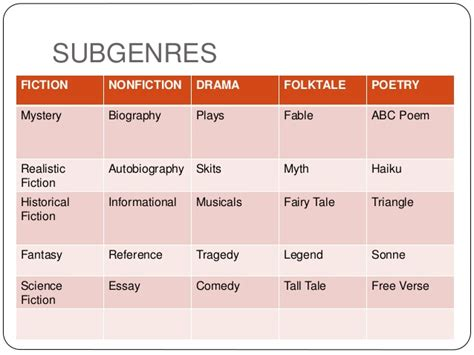 biography genre characteristics introduction to literary genres mlas