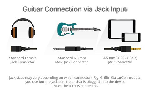 guitar lifier for android guitar effects deplike android apps on play