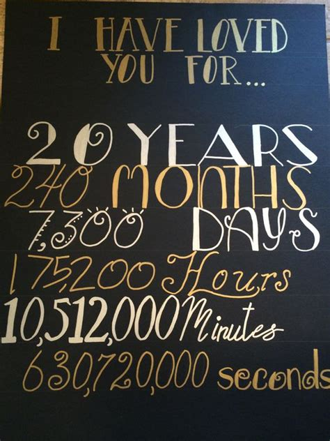 20th Wedding Anniversary Quotes To by 20th Anniversary Time Anniversary