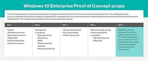 windows 10 enterprise tutorial look before you leap with a windows 10 enterprise poc