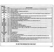 Kia Sorento Questions  Which Fuse/relay Controls The