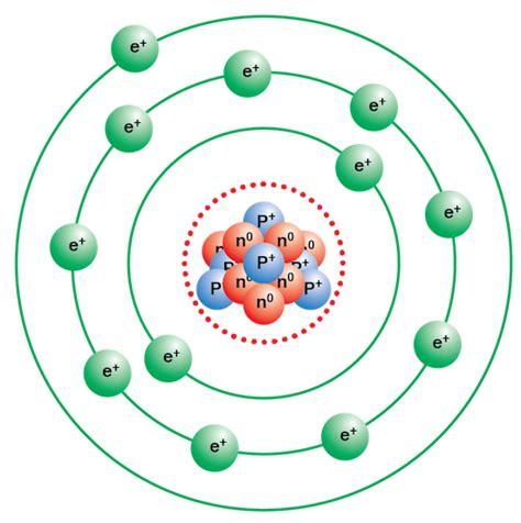 sodium bohr diagram planetary bohr model of sodium best free home design