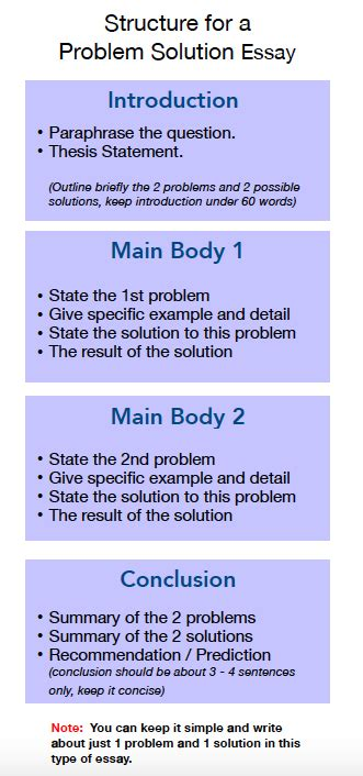 Obesity General Essay by Ielts Problem Solution Essay Structure Writing Task 2