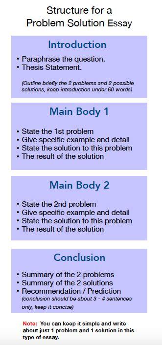 essay structure problem solution ielts problem solution essay structure writing task 2