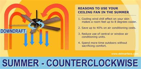 which way should fan turn to cool room ceiling fan direction for summer and winter del mar fans