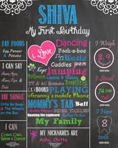 diy chalkboard birthday sign tutorial and free
