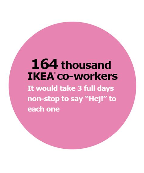 ikea facts the making of the ikea catalogue ikea 174 2014