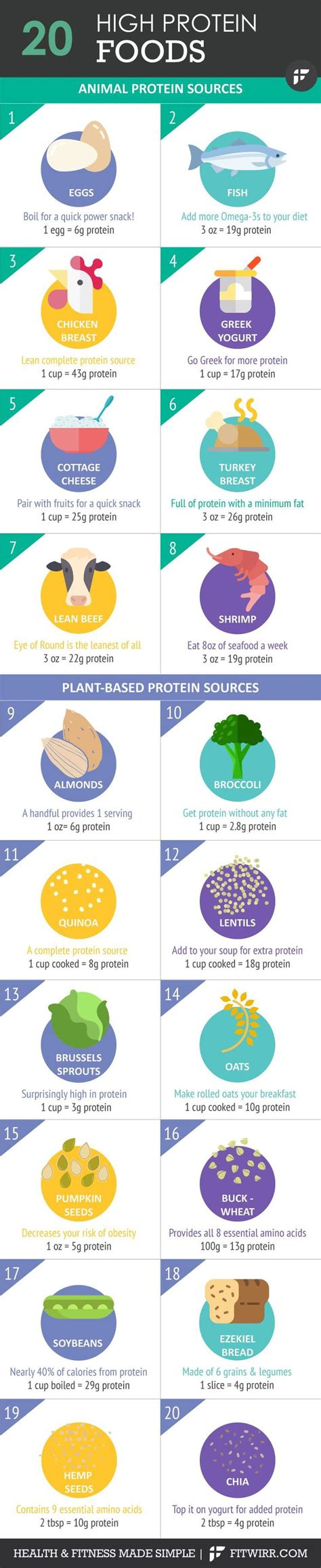 i protein foods best 25 high protein foods ideas on high