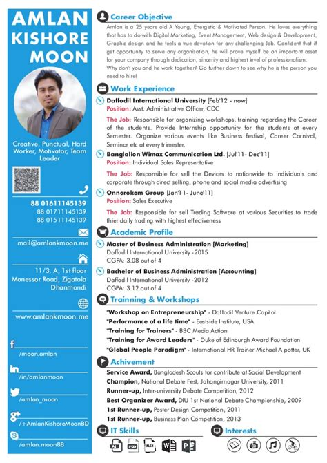 Summary Resume Sample by Amlan Kishore Moon One Page Cv