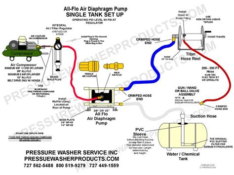 how to plumb a pressure tank diagram pressure washer unloader valve diagram image collections