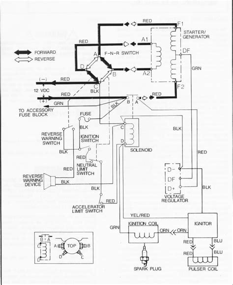 ez go gas golf cart wiring diagram fuse box and wiring