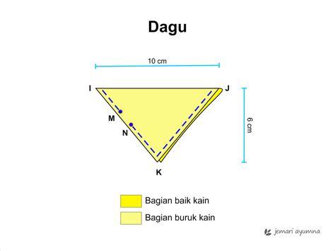 Mukena Bali Pola cara mudah membuat mukena cocok untuk pemula jemari ayumna