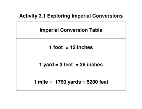 convert inches into feet 28 yards to inches chart related yards to inches