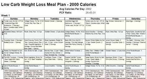 Resumes Cv Weight Loss Meal Plans Meal Plan Template For Weight Loss