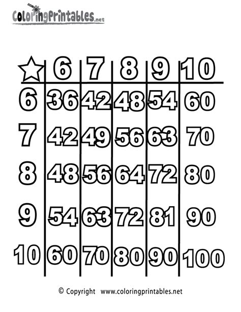coloring pages using multiplication free printable multiplication coloring page