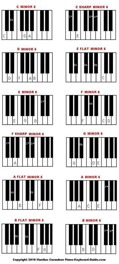 piano chord diagrams major and minor sixth piano chord diagrams and charts