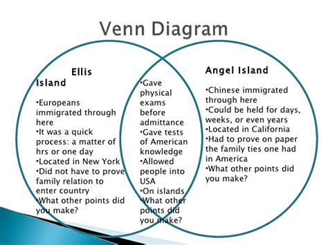 ellis island and island venn diagram immigration in the united states