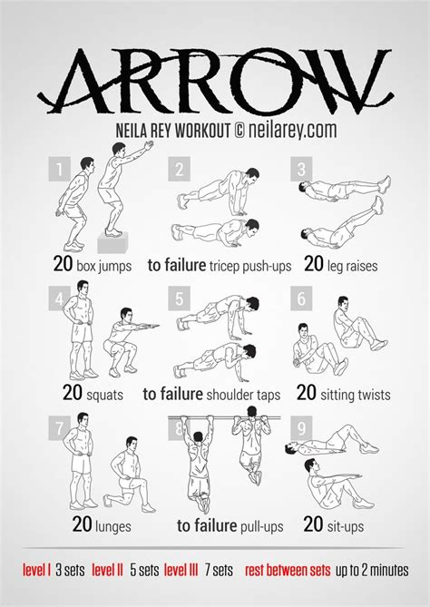 How To Detoxicate Witcher by 16 Best Workout Images On Exercise Workouts