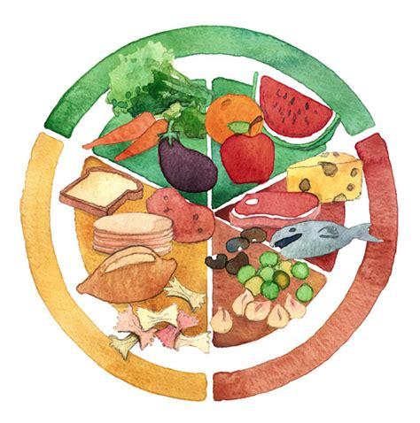 el plato del buen comer come saludable sin sacrificios 191 cu 225 l es el patr 243 n de un estilo de vida saludable preg 250 ntale a la dra eggsercise