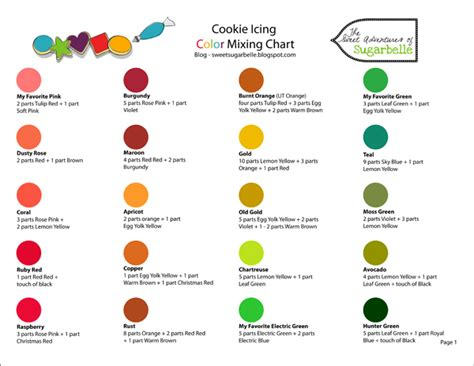 how to make skin color icing 101 essential cookie decorating resources