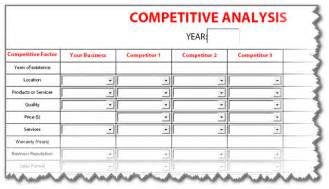 competitors analysis template competitive analysis template