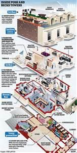 Home Floorplan Designer david and victoria beckham win battle to install air con