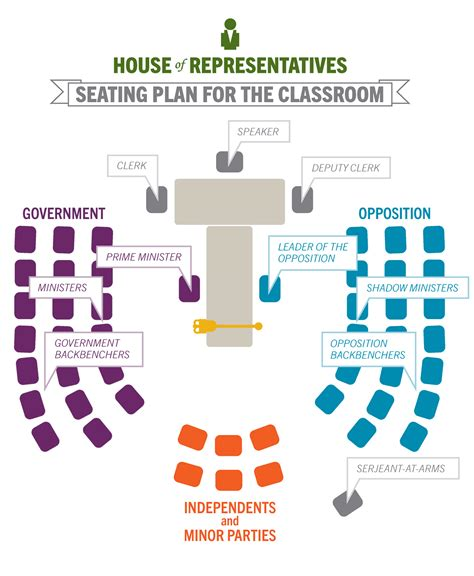 house of representatives floor plan house of representatives floor plan australia home