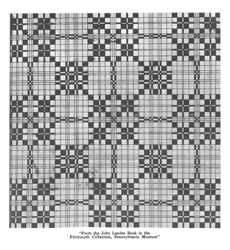 design pattern book pdf a sixteenth century industry 32 pages posted december 19