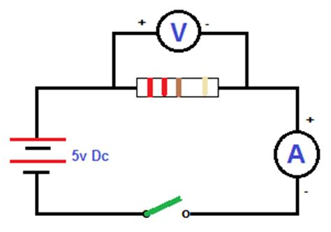 ohms resistors definition definition ohm resistor 28 images ohms definition physics electrical resistance diagram
