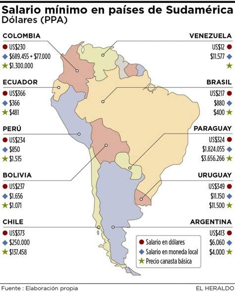 salario minimo en colombia 2016 hora valor hora salario minimo 2016 en colombia decreto 122
