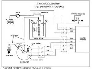 painless wiring harness diagram 1990 circuit diagram free