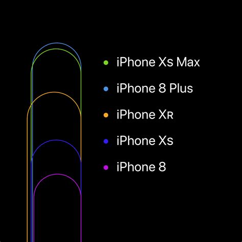 need an iphone xs just use your iphone x the mac observer