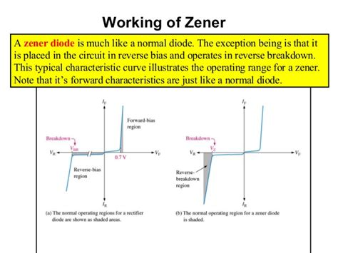 zener diode construction and working zener diodes
