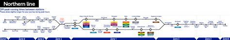 tube map 2015 northern line london underground northern line station list map