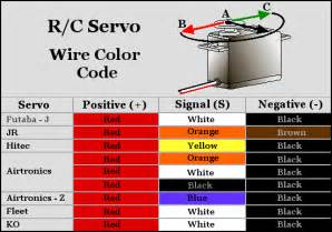 what color is the wire servo wire colors and american rc groups