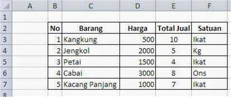 membuat kolom tabel html cara membuat grafik dari kolom tertentu pada microsoft