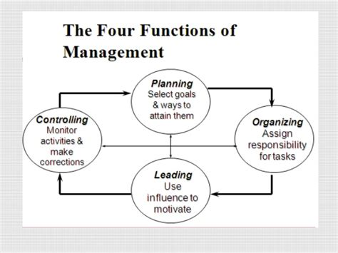 design management material oberfl 228 chen beratung von planing and decision making in managerial process