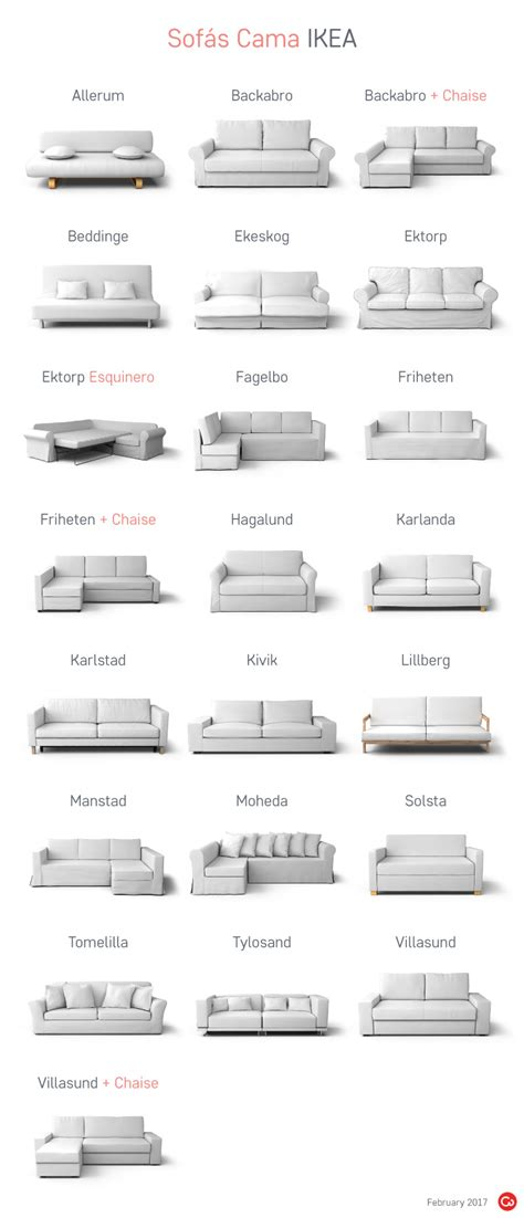 list of discontinued ikea products what ikea sofa bed is discontinued ikea sofas beautiful custom slipcovers