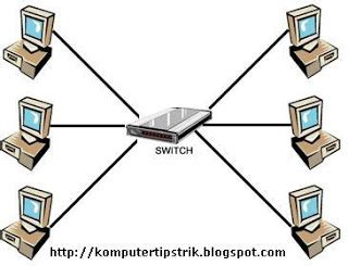 membuat virus jaringan membuat jaringan komputer lan sederhana this ochi blog s