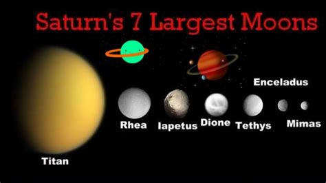 names of saturn s moons saturn s moons